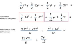 fracciones con diferente denominador