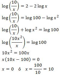 Cómo resolver ecuaciones logarítmicas