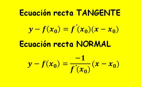 Recta tangente y recta normal a una curva en un punto