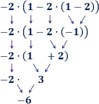 Suma y resta de números con signo ejercicios