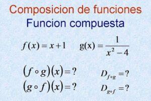 funciones compuestas