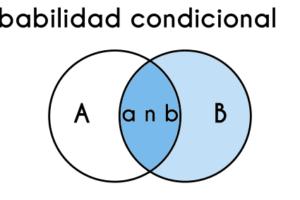 probabilidad-condicional